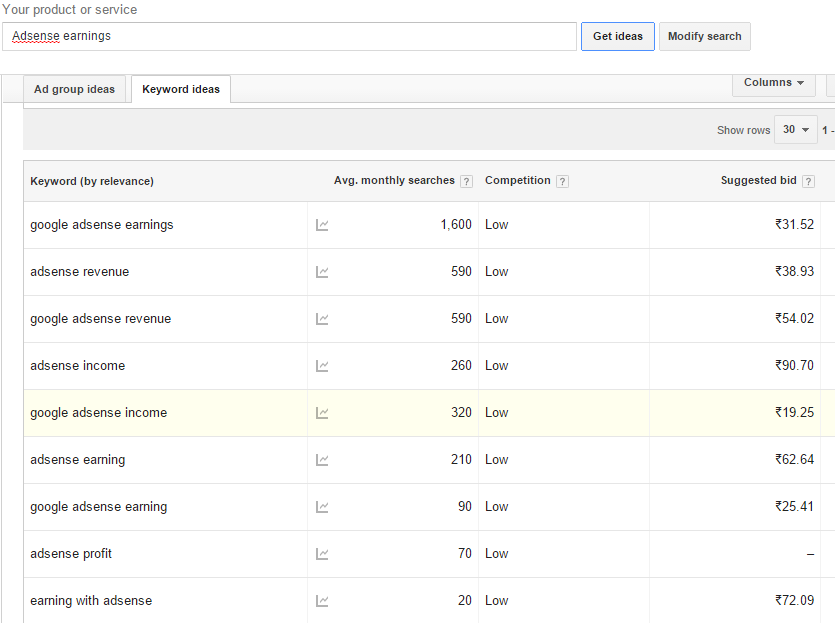 Google Adwords keyword planner tool